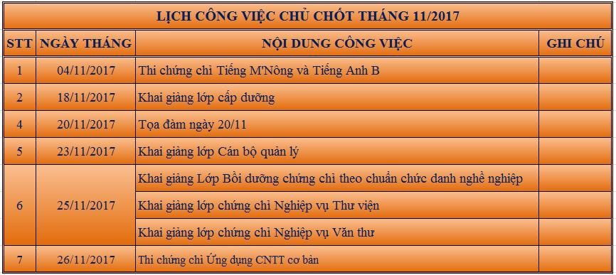 CONG VIEC TRONG TAM