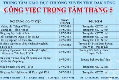CÔNG VIỆC TRONG TÂM THÁNG 5 NĂM 2018